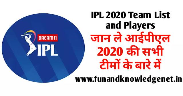 IPL 2020 Teams Players List