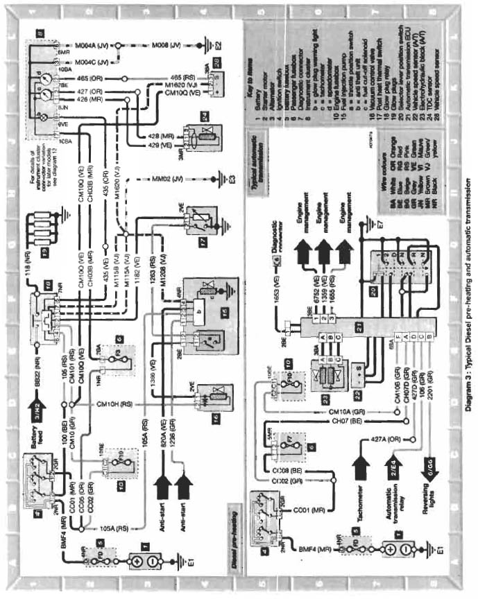Citroen Relay 2012 Fuse Box Layout : Citroen saxo wiring diagrams manuals online