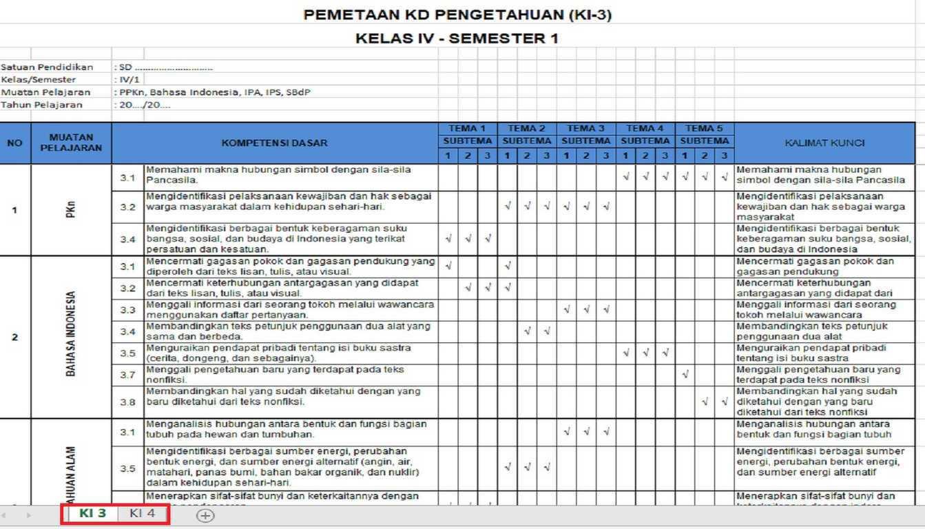 Download Pemetaan KI dan KD K13 Kelas 4 Semester 1
