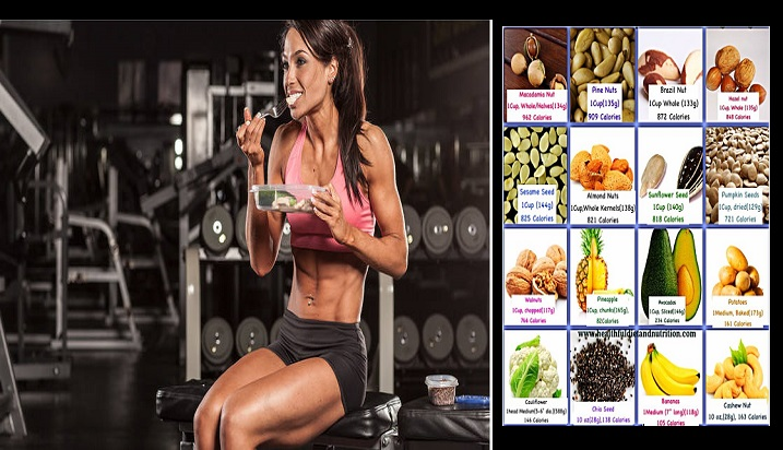Best Foods That Maximize Your Body-Building Efforts