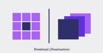 Prinsip Desain Grafis Dominasi (Domination)