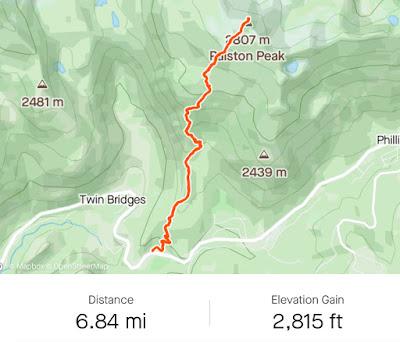 Ralston Peak distance and elevation