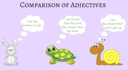 Comparison of Adjective (Perbandingan Kata Sifat)