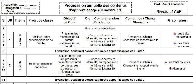 جديد توازيع سنوية للغة الفرنسية للمستويات 1.2.3.4 للموسم 2019/2020 المنهاج الجديد