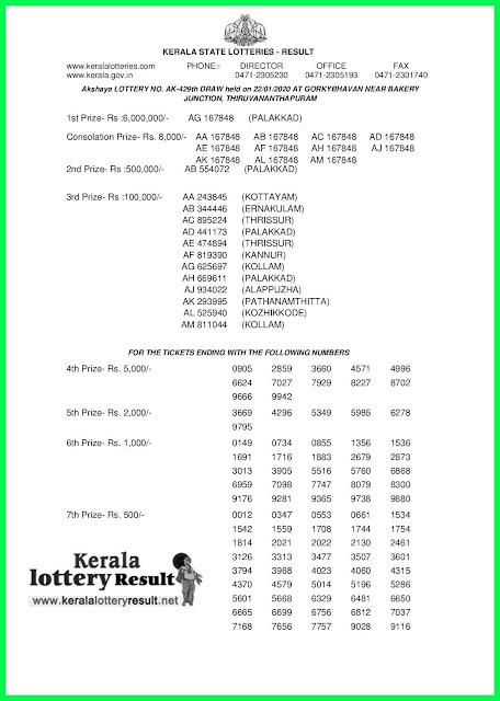 Kerala Lottery Result 22-01-2020 Akshaya AK-429(Keralalotteryresult.net)