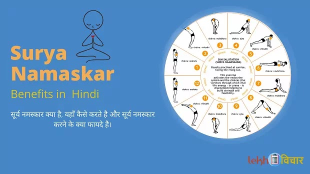 What is Surya Namaskar, Benefits of Surya Namaskar in Hindi