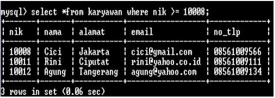 mencari dan menampilkan data pada table dalam database mysql
