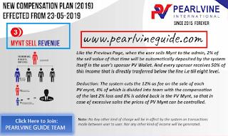 Pearlvine Mynt Income - Mynt Sell Income