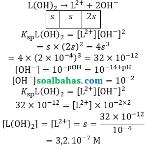 kelarutan LOH2