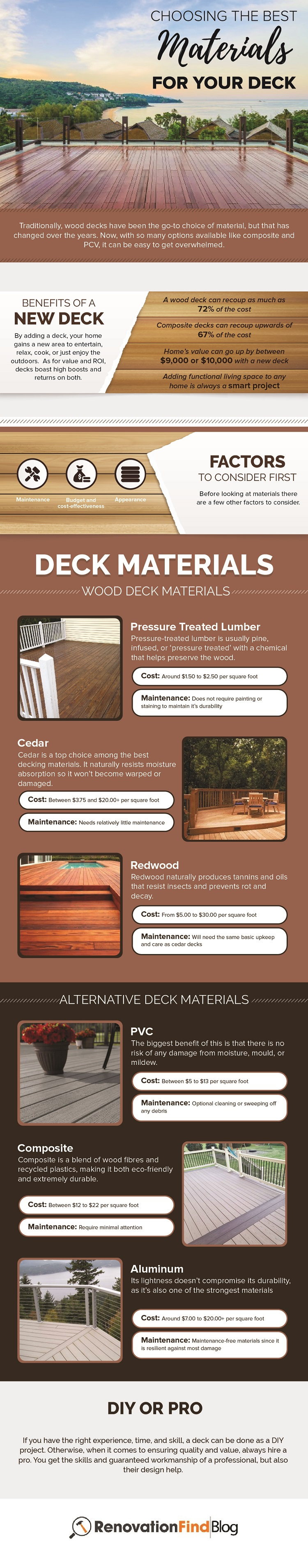Choosing The Best Materials For Your Deck #infographic