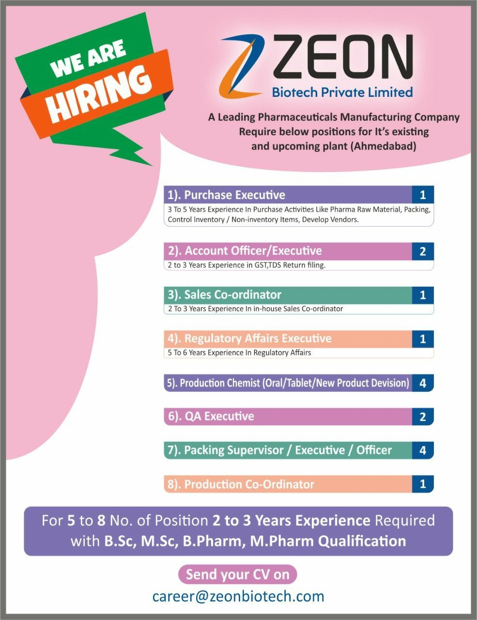 Zeon Biotech Private Limited  Pharmaceuticals Manufacturing Company Require B.Sc, M.Sc, B.Pharm, M.Pharm Candidates