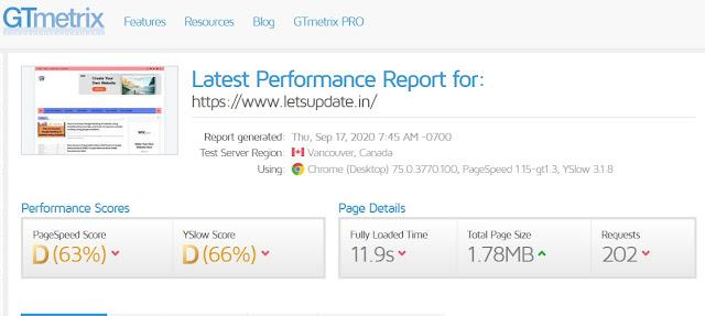 page speed test from GTmetrix, gtmetrix, page speed report