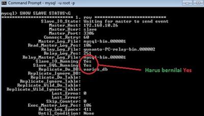Replikasi Database Multiway Menggunakan Mysql