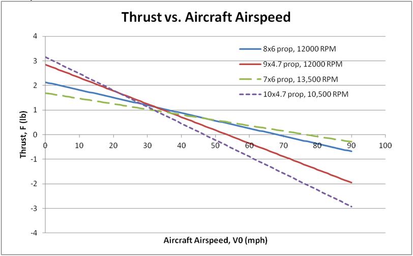 ElectricRCAircraftGuy com--RC, Arduino, Programming, & Electronics