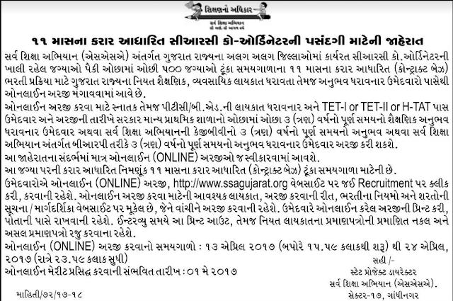 SSA Gujarat Recruitment 2017 ssagujarat.org Apply Online Form