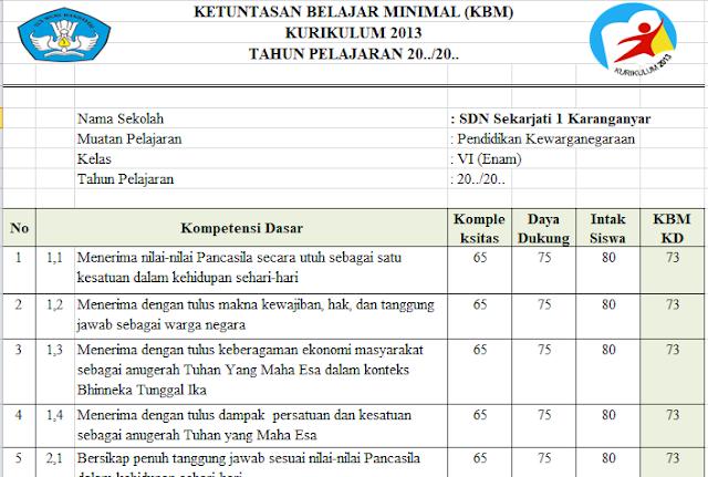 KKM K13 SD (Download KKM SD Kelas 1 2 3 4 5 6 dalam Bentuk Aplikasi KKM Format Excel)