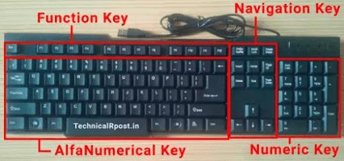कम्प्यूटर कीबोर्ड, Computer Keyboard