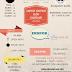 Infografis Pertemuan VII : Impor, Ekspor dan Validasi