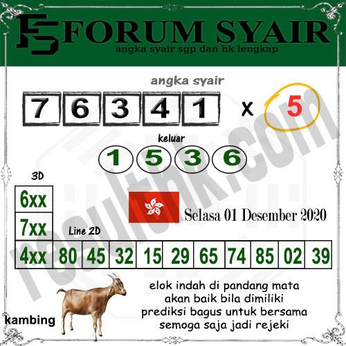 Forum Syair HK Selasa 01 Desember 2020