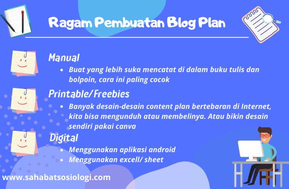 ragam pembuatan blog plan
