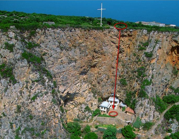 Τραγωδία στο Άγιον Όρος: Νεαρός προσκυνητής έπεσε στο κενό κρατώντας μια εικόνα της Παναγίας