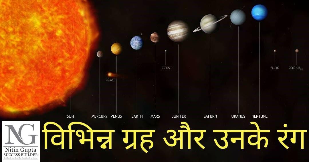 solar system upsc - photo #43