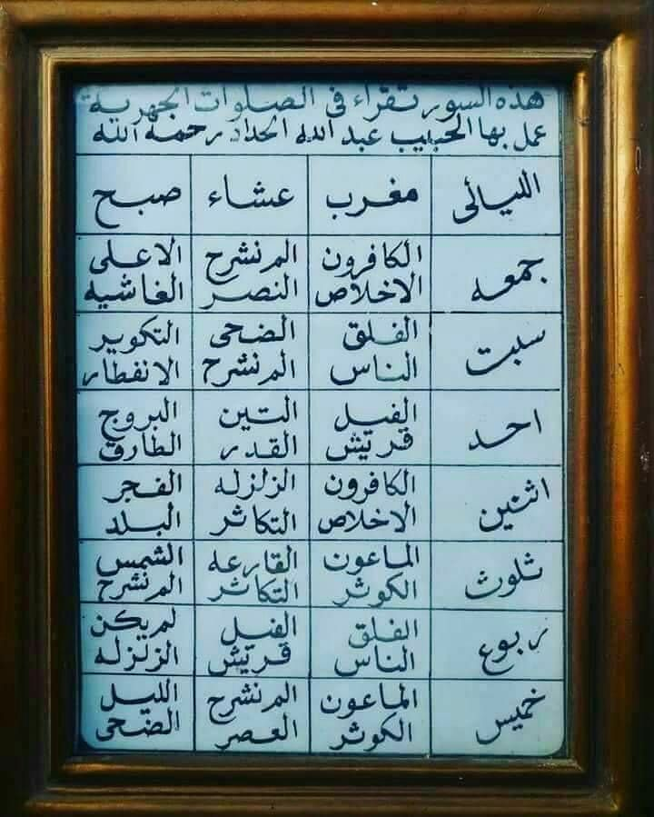 Bacaan Jahr Imam Sholat Jamaah