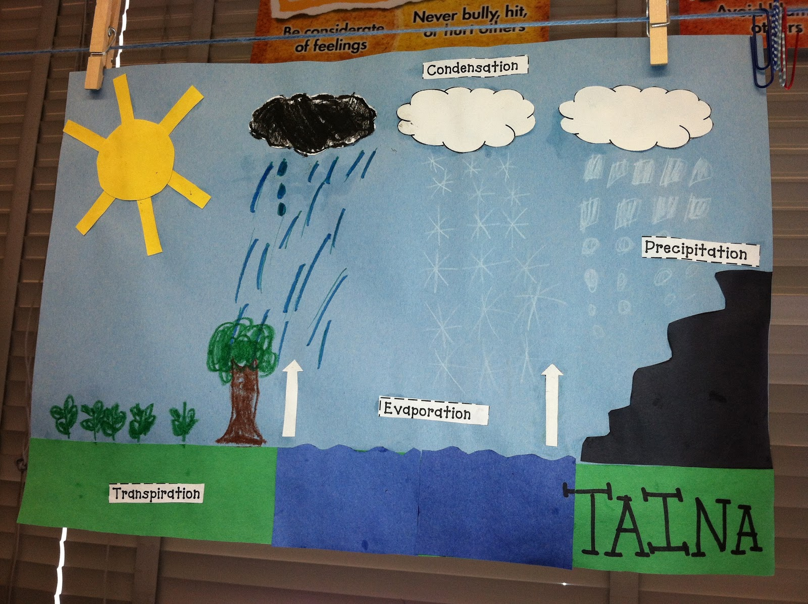 Lovebuglearning The Water Cycle
