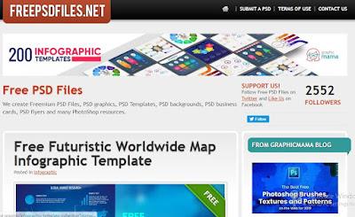5 Website Penyedia Desain Logo Gratis dan Keren
