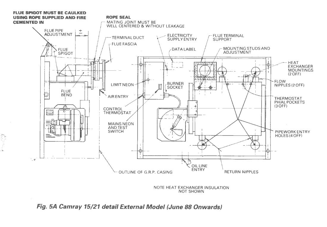 medium resolution of boulter camry 2 boiler manual pdf