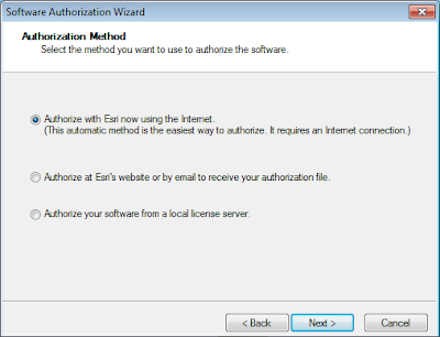ArcGIS Administrator Authorization method Authorize with Esri now using the Internet