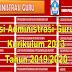 Aplikasi Administrasi Guru SD/MI Kurikulum 2013 Tahun 2019/2020 - Ruang Lingkup Guru
