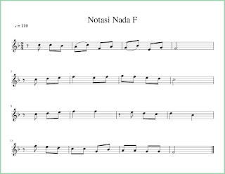 gambar notasi balok lagu nada f major