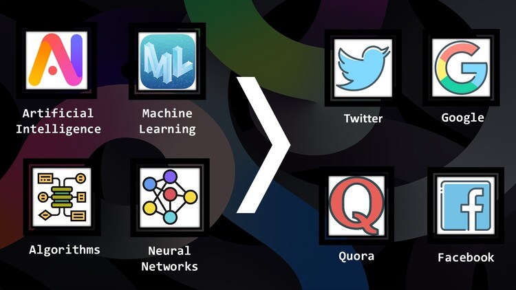 Machine Learning, Artificial Intelligence, Algorithms and Neural Networks used in Quora, Twitter, Apple, eBay, Google, Uber and Tech Giant Companies.