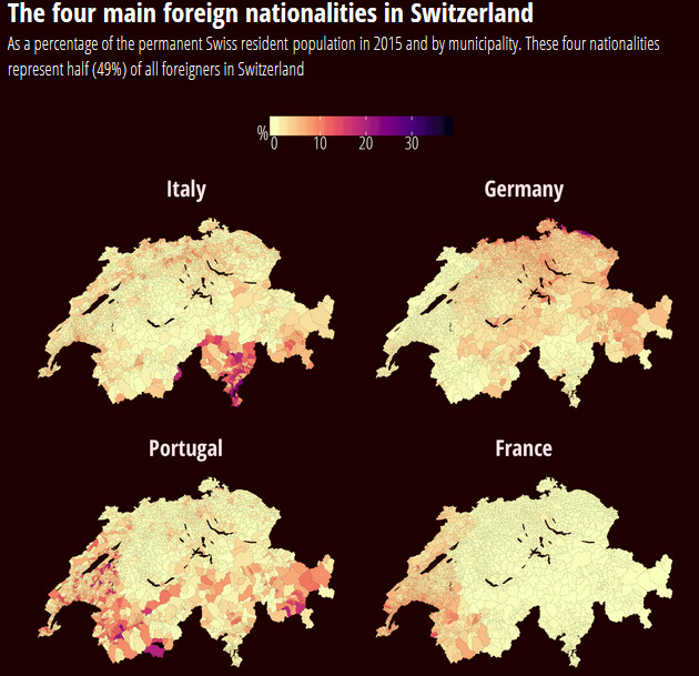 The four main foreign nationalities in Switzerland