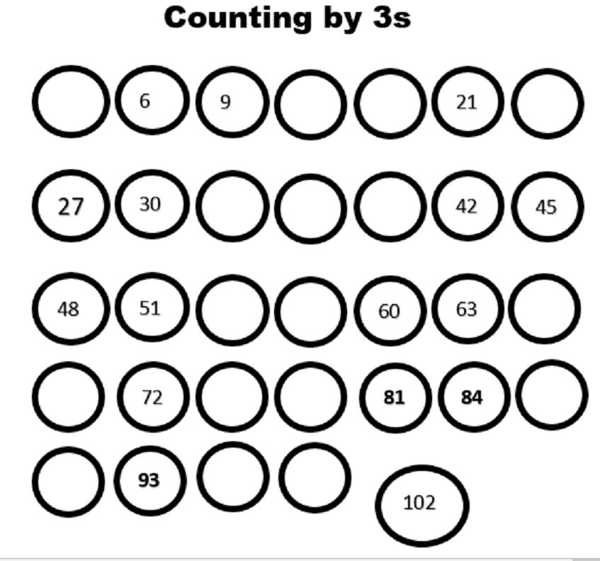 EARLY EDUCATION : skip counting by 3s worksheet