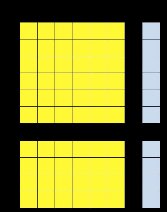 How to Create a Heatmap in Gnuplot | Anthony Kleerekoper