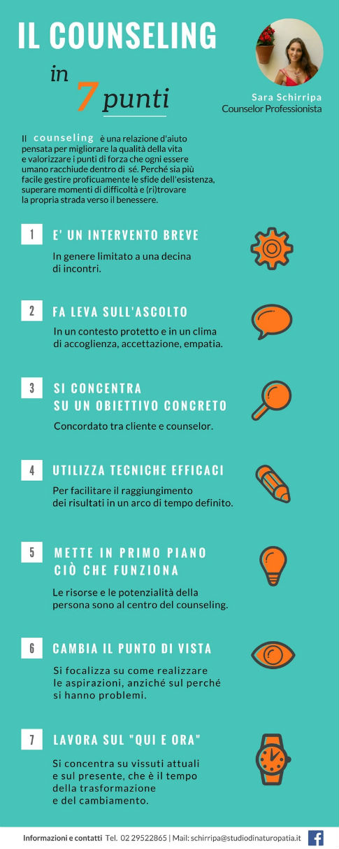 Infografica sul counseling