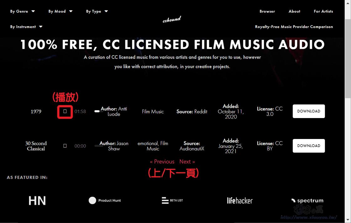 cchound音樂素材網站,強調 100% 免費、優質CC音訊