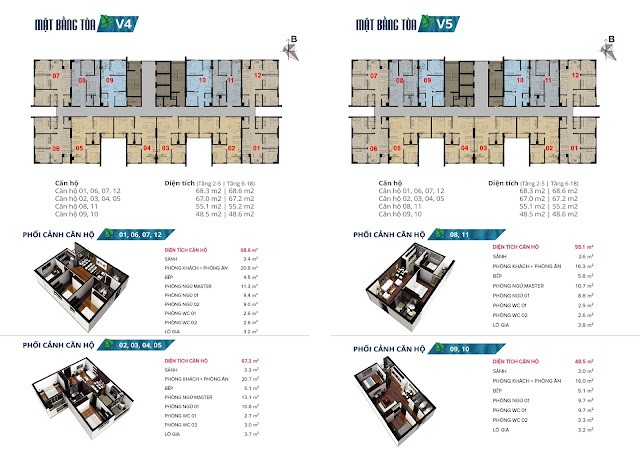 dự án nhà ở xã hội Thăng Long Green City Kim Chung Đông Anh Hà Nội