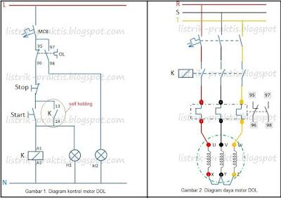 Diagram kontrol dan daya motor DOL