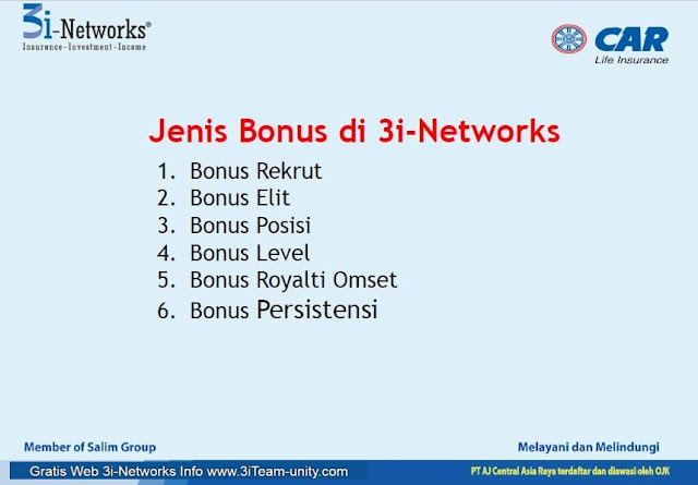 Jenis Bonus di 3i-Networks Brunei Darussalam