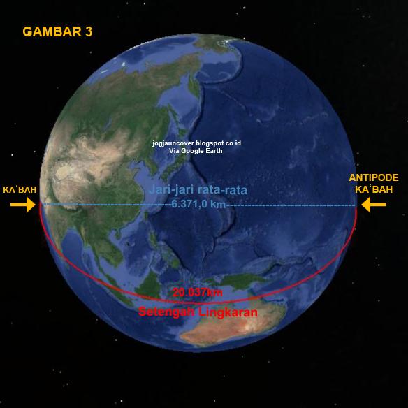 bumi bundar bulat