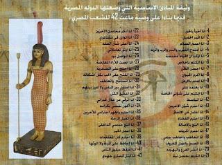 فجر الضمير والأخلاق في التاريخ المصرى القديم حاضر الماضى المنسى في التاريخ الانسانى
