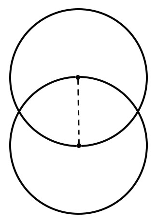 Two circles joined by a common radius, forming the Vesica Piscis.