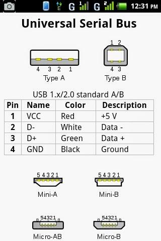 Usb Cord Color Code wwwpicturesso