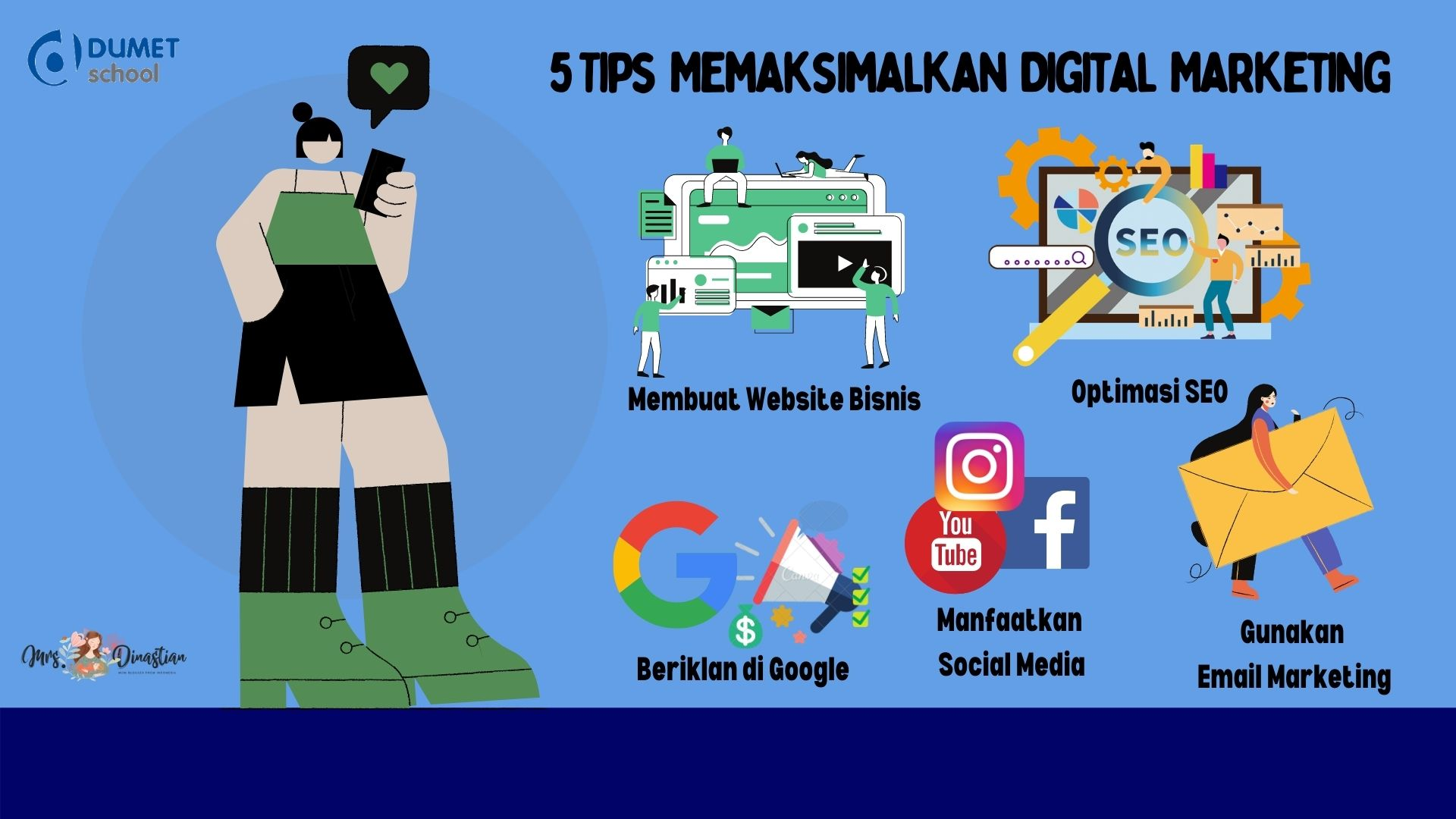 Tips Memaksimalkan Digital Marketing