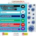 Coronavírus:Confira o boletim epidemiológico de Iaçu hoje (27)