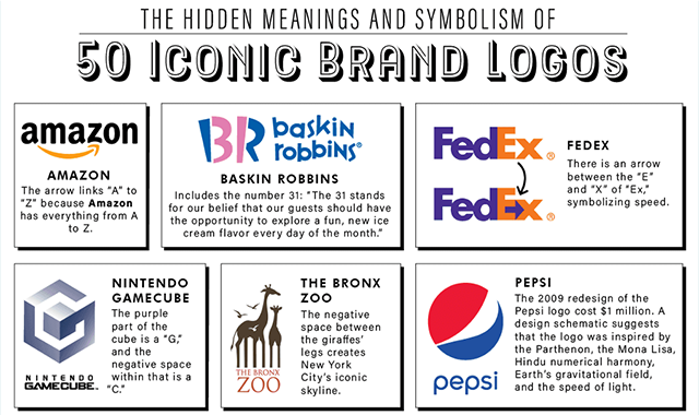 The Hidden Meanings and Symbolism of 50 Iconic Brand Logos