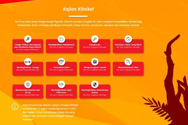 Ekstrak Tongkat Ali Physta® melalui 14 kajian klinikal